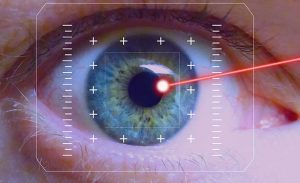 laser eye surgery cost in usa